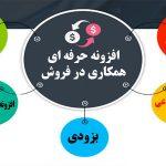 سیستم های فارسی ساز همکاری در فروش